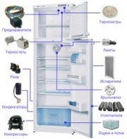 комплектующие холодильников,  морозильников